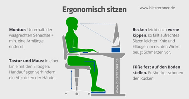 Ergonomische Sitzhaltung