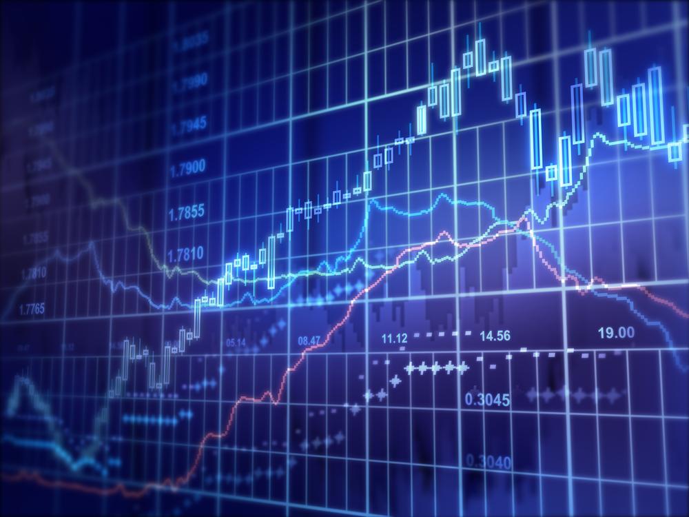 Aktienkurse - ökonomische Resilienz